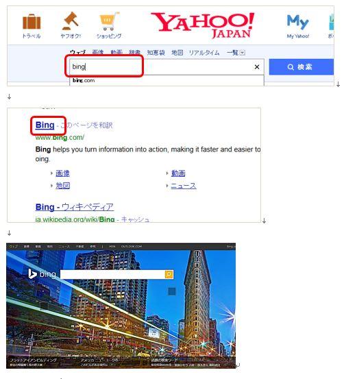利用可能な画像をインターネットから検索
